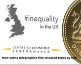 UK Income and Wealth Inequality